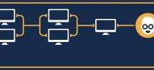 ilustração com computadores conectados à cabeça de uma pessoa